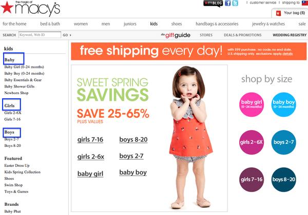 <美國購物> 美國MACY'S 梅西百貨,為世界各地送貨到府。 <女童。男童篇> @捲捲頭 Wonderful 品味。生活